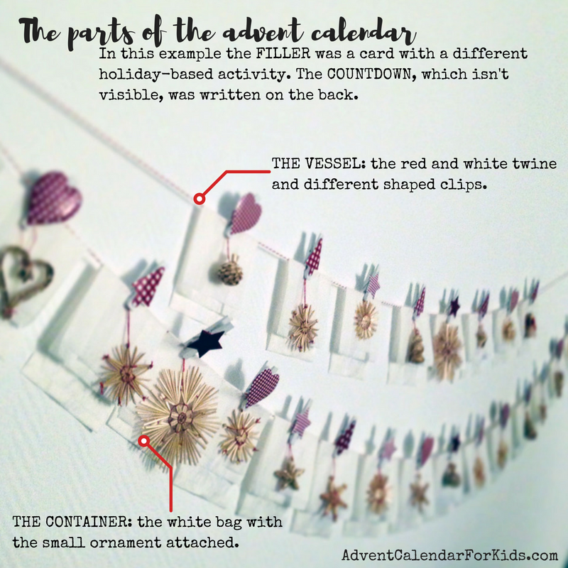 The Parts of the Advent Calendar